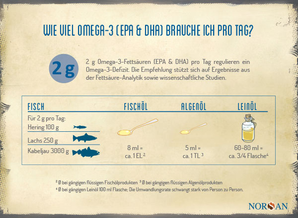 Norsan Infografik