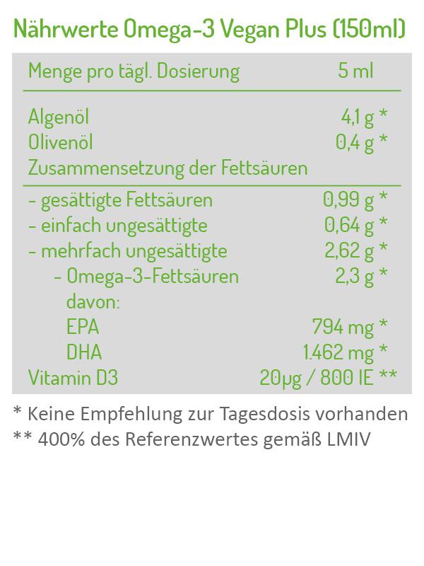 Omega-3 vegan Plus Nährwerttabelle
