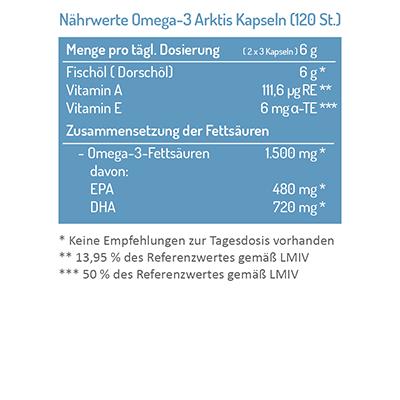 Omega-3 ArktiOmega-3 Arktis Kapseln Nährwerttabelles Kapseln