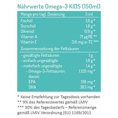 Omega-3 Kids Nährwerttabelle